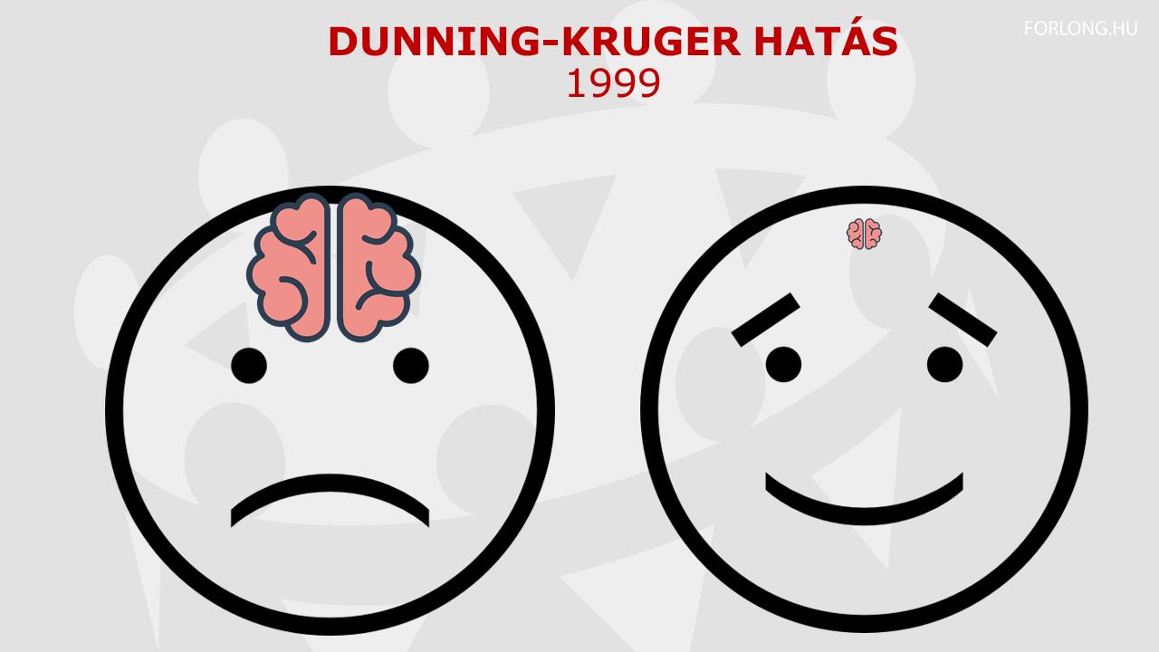 Dunning-Kruger hatás, gyakorlatorientált vezetőképzés