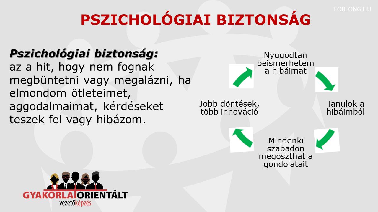 Pszichológiai-biztonság-Google-Arisztotelész-project-gyakorlatorientált-vezetőképzés.png