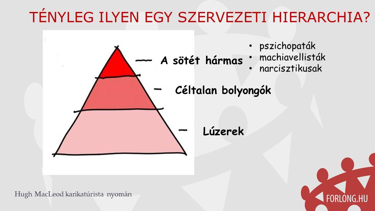 A förtelmes főnökök három típusa - gyakorlatorientált vezetőképzés - narcisztikus vezető - machiavellista vezető - pszichopata vezető - sötét hármas