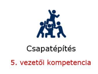 5. vezetői kompetencia - csoportvezető, művezetőképzés - vezetőképzés