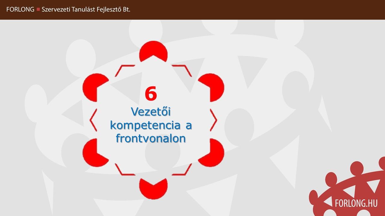 6 vezetői kompetencia a frontvonalon - gyakorlatorientált vezetőképzés - FORLONG Bt