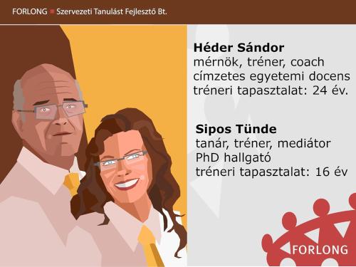 Héder Sándor - Sipos Tünde