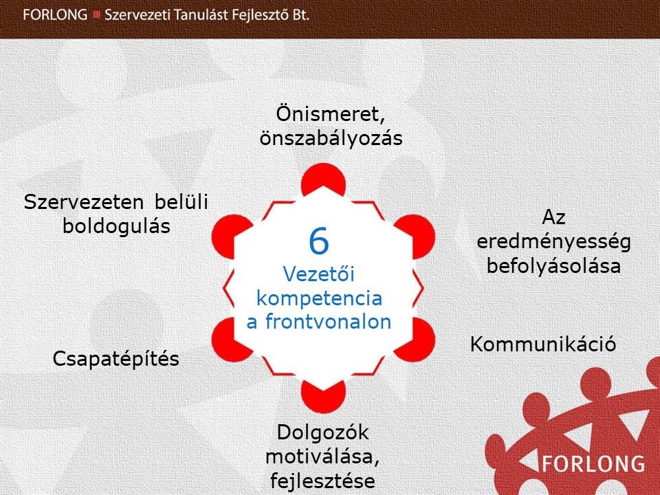 6 vezetői kompetencia a frontvonalon - vezetőképzés - műszakvezető képzés