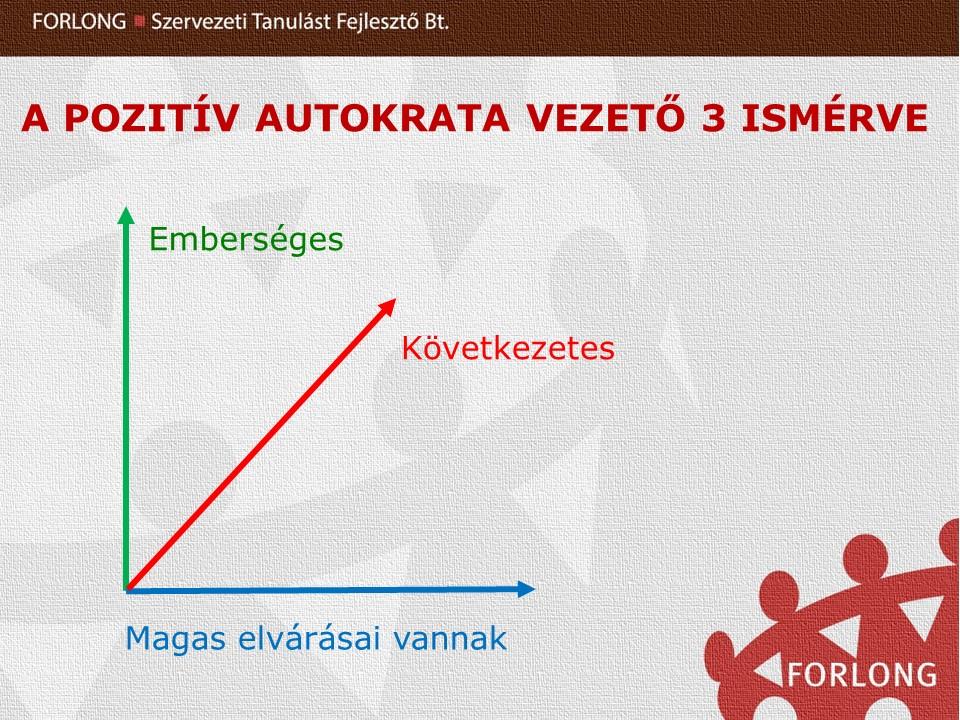 pozitív autokrata vezetői stílus - gyakorlatorientált vezetőképzés