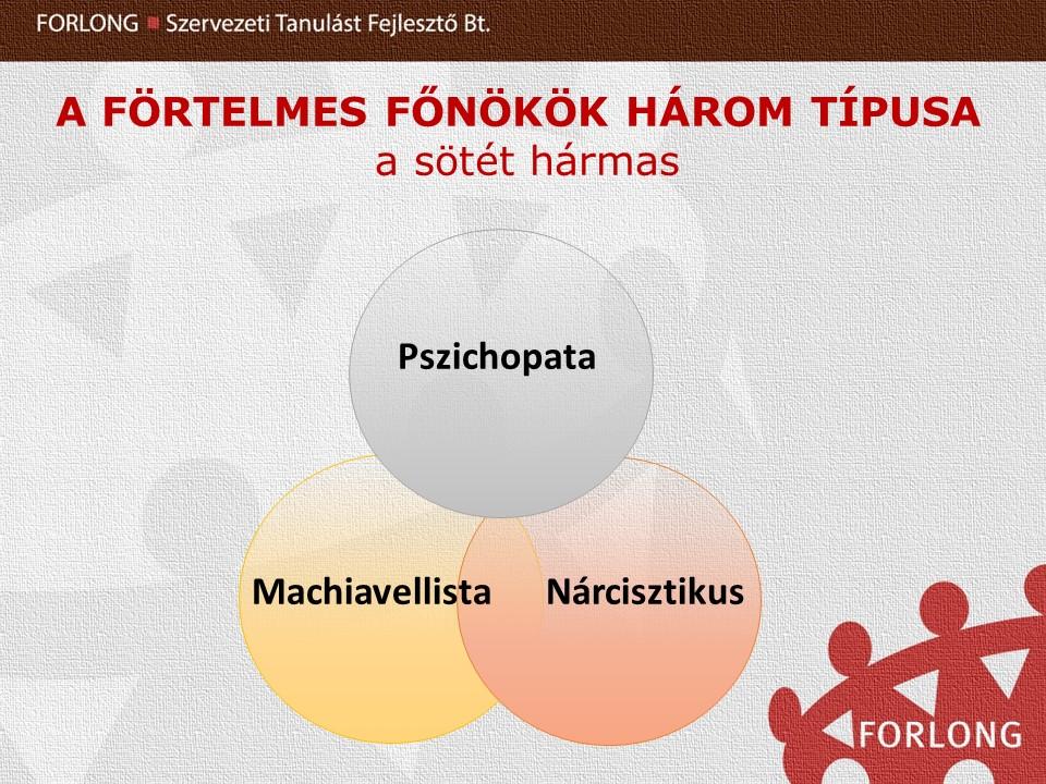 a pokoli főnökök három típusa - gyakorlatorientált vezetőképzés - Forlong