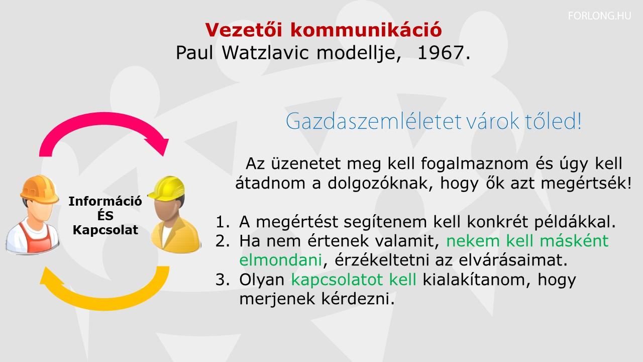 vezetői kommunikáció - Paul Watzlavic modellje - gyakorlatorientált vezetőképzés - pozitív visszajelzés - negatív visszajelzés