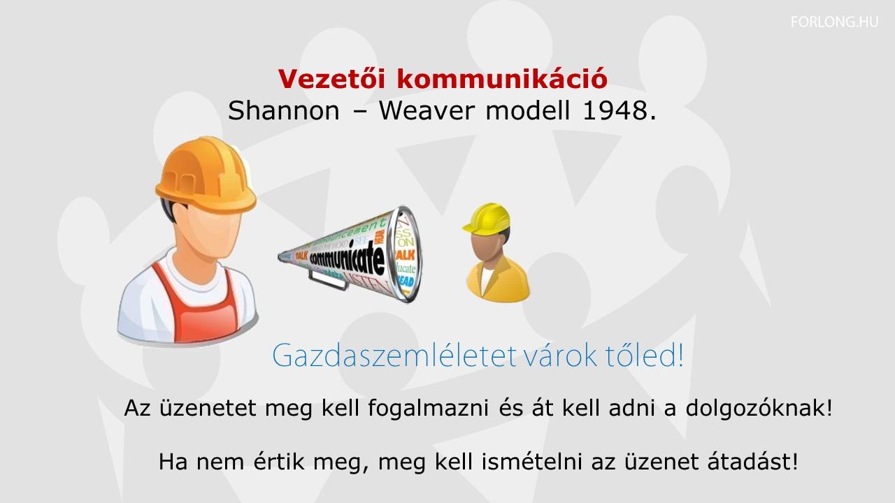 vezetői kommunikáció - Shannon – Weaver modell - gyakorlatorientált vezetőképzés - Forlong Bt