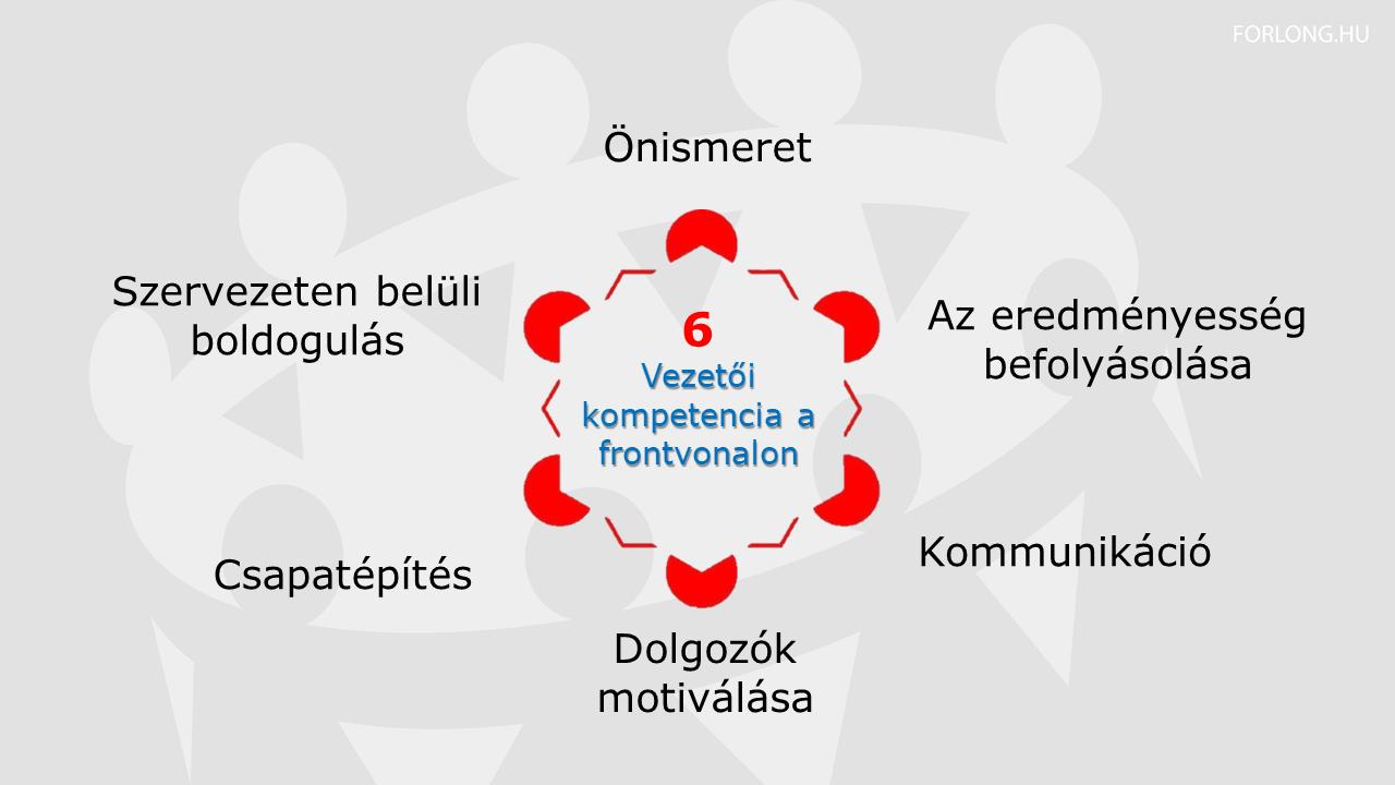 6 vezetői kompetencia a frontvonalon
