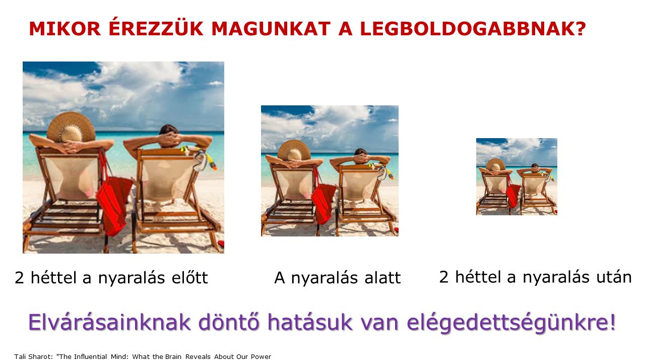 elvárás és elégedettség viszonya - nyaralás