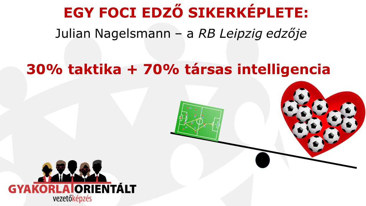 Julian Nagelsmann 30% taktika 71% társas intelligencia