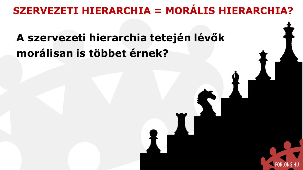SZERVEZETI HIERARCHIA = MORÁLIS HIERARCHIA - - vezetőképzés