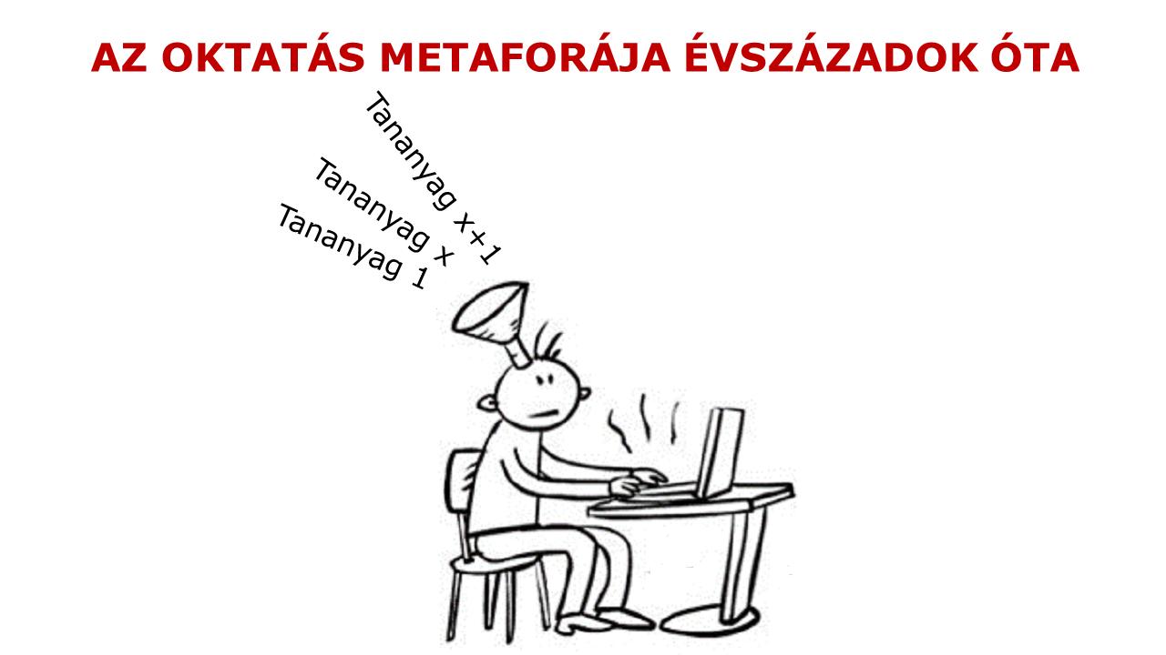 AZ OKTATÁS METAFORÁJA ÉVSZÁZADOK ÓTA