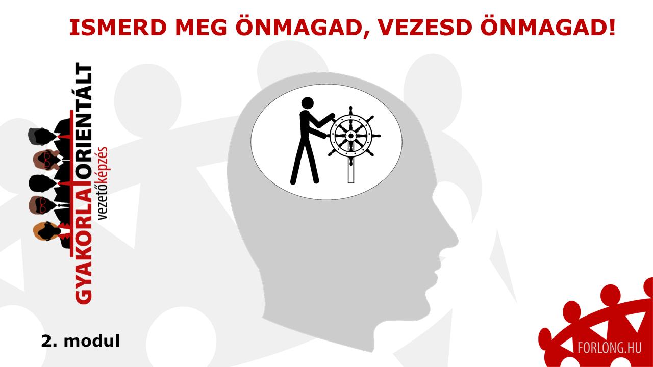 Gyakorlatorientált vezetőképzés műszakvezető, csoportvezető munkatársaknak - 2. modul
