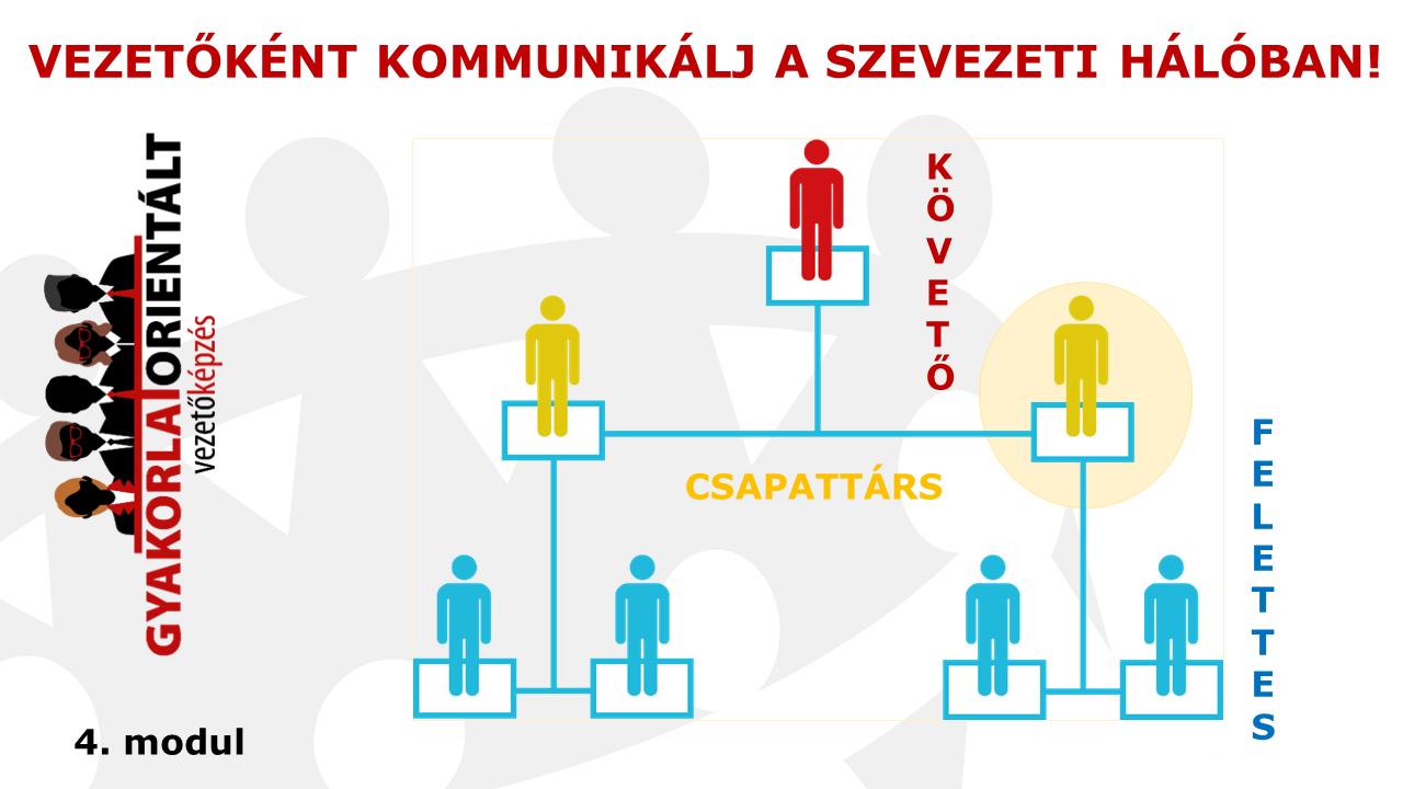 Gyakorlatorientált vezetőképzés műszakvezető, csoportvezető munkatársaknak - 4. modul