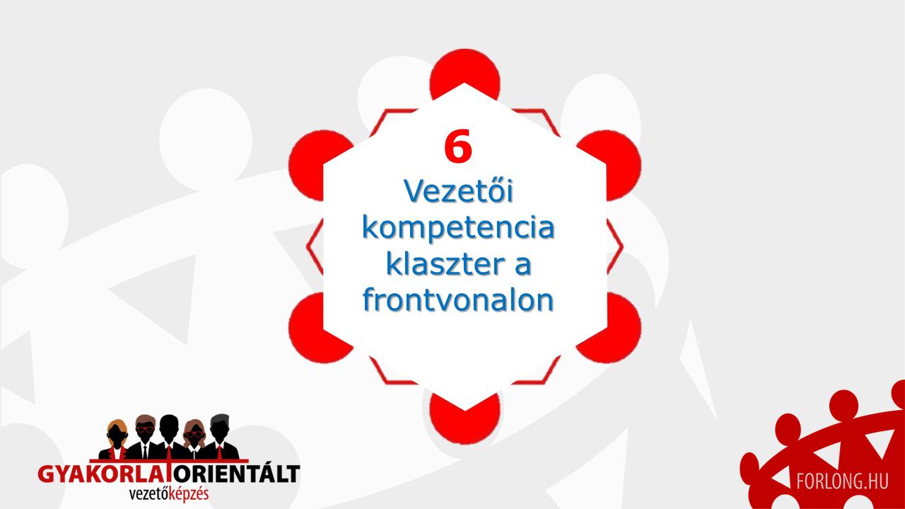 Vezetőképzés operatív vezetőknek - 6 vezetői kompetencia