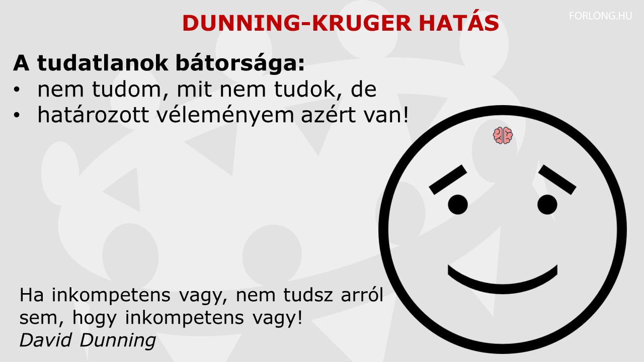 A Dunning-Kruger hatás - A tudatlanok bátorsága - gyakorlatorientált vezetőképzés