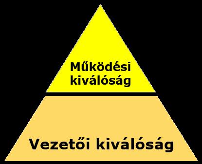 _műszakvezetők_képzése